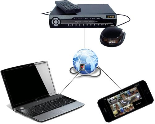 Налаштування відео реєстратора та віддаленого доступу до нього по мережі інтернет